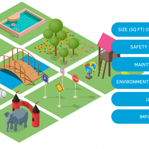 Strategic Asset Management Planning: why parks need a plan, too